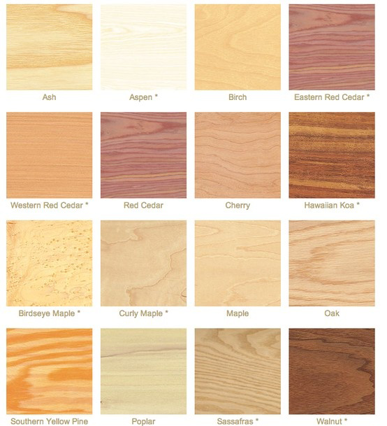 Wood Floor Types Comparison 28 Images Hardwood Floor