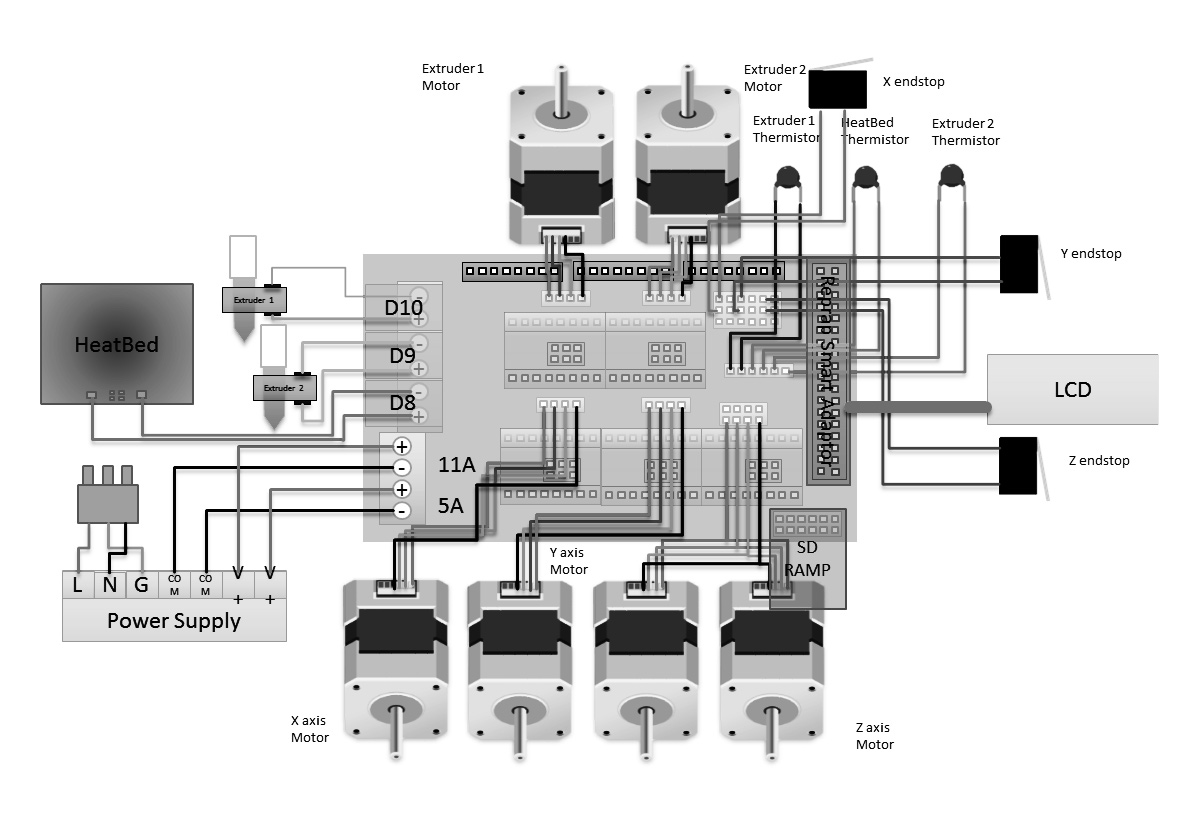 FA16 Ramps Servo Wiring Diagram on