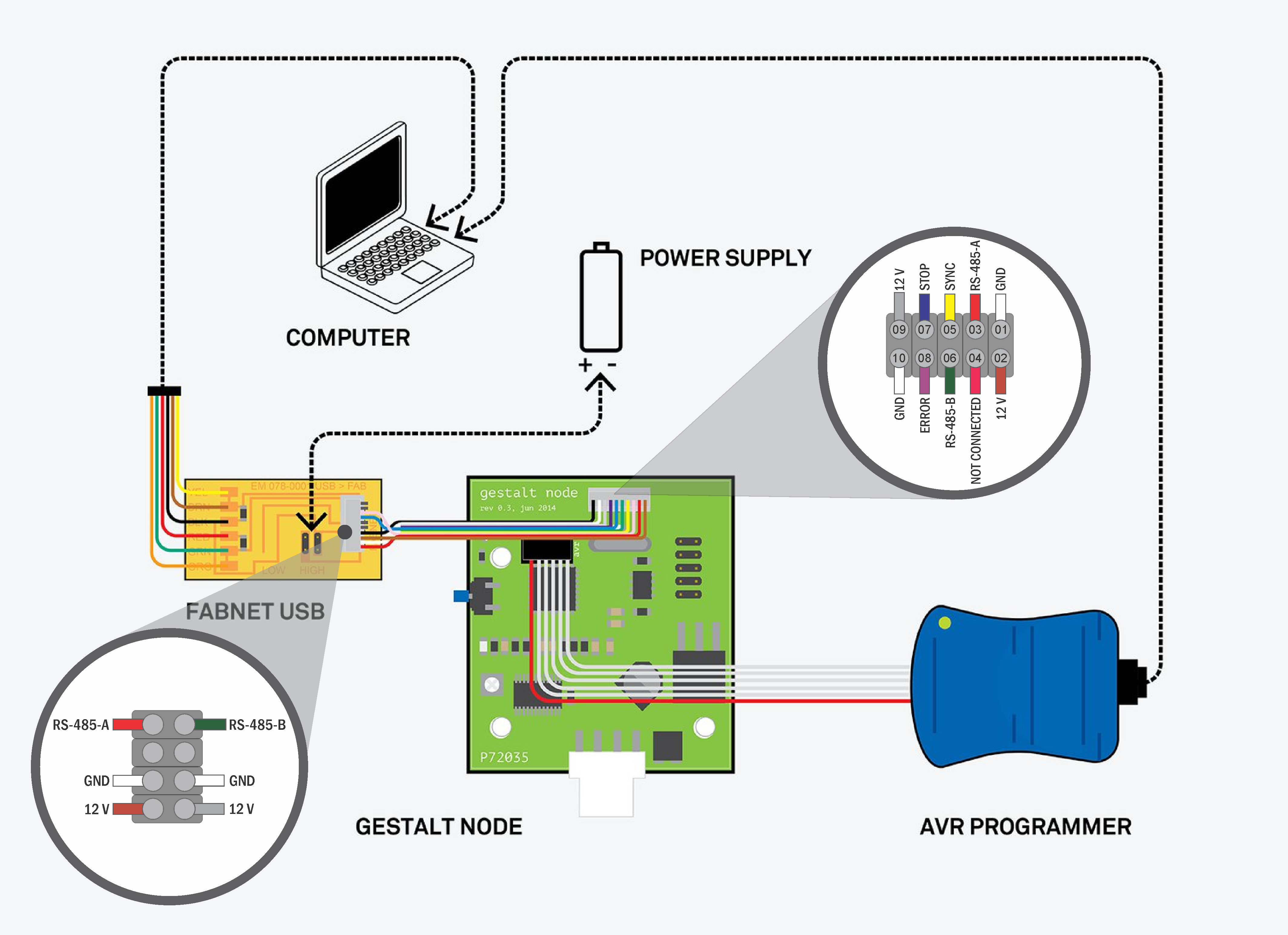Mmtm Fablab Tecsup Single Node Wiring Diagram Its Very Important Be Carefull With The Order Of Wires To Connect Fabnet First Gestalt It Is Because Any Mistakes Could