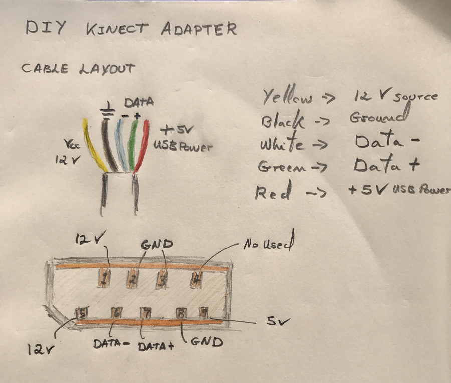 Kinect Usb Wiring Diagram : Kinect cable diagram wiring images