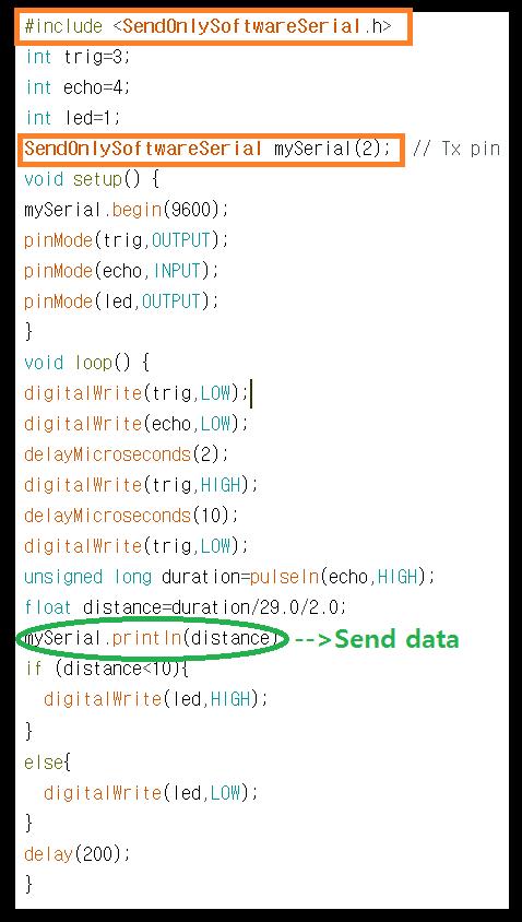 Arduino software serial.h download