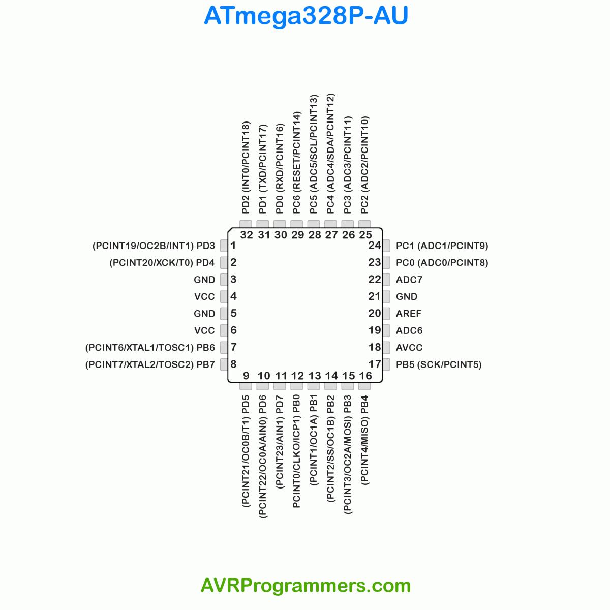 Microchip tech atmega88pa-pu atmega88pa-pu pdf datasheet.