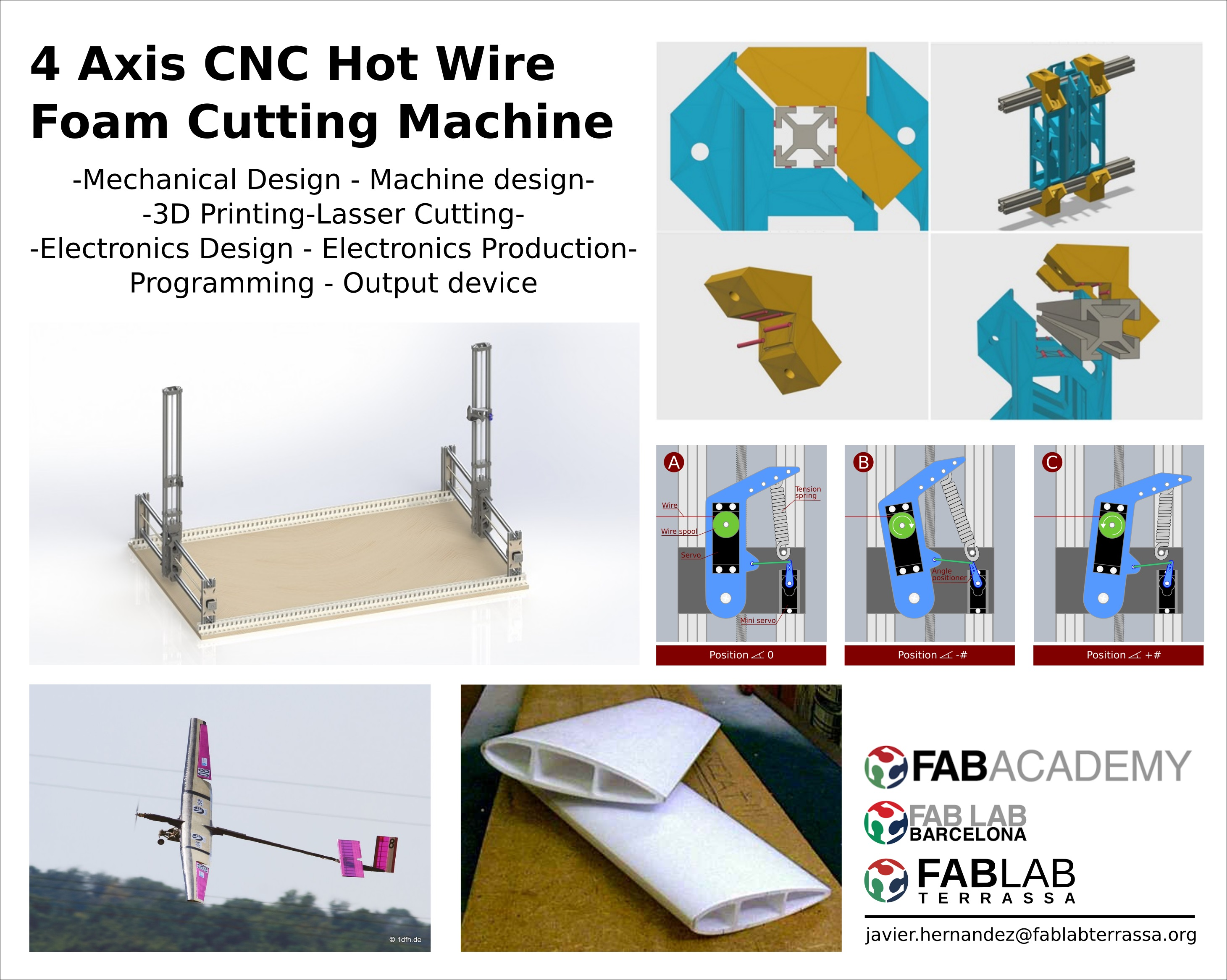Fabacademy 2016 Cnc 4 Axis Wiring Diagram Hot Wire Foam Cutting Machine