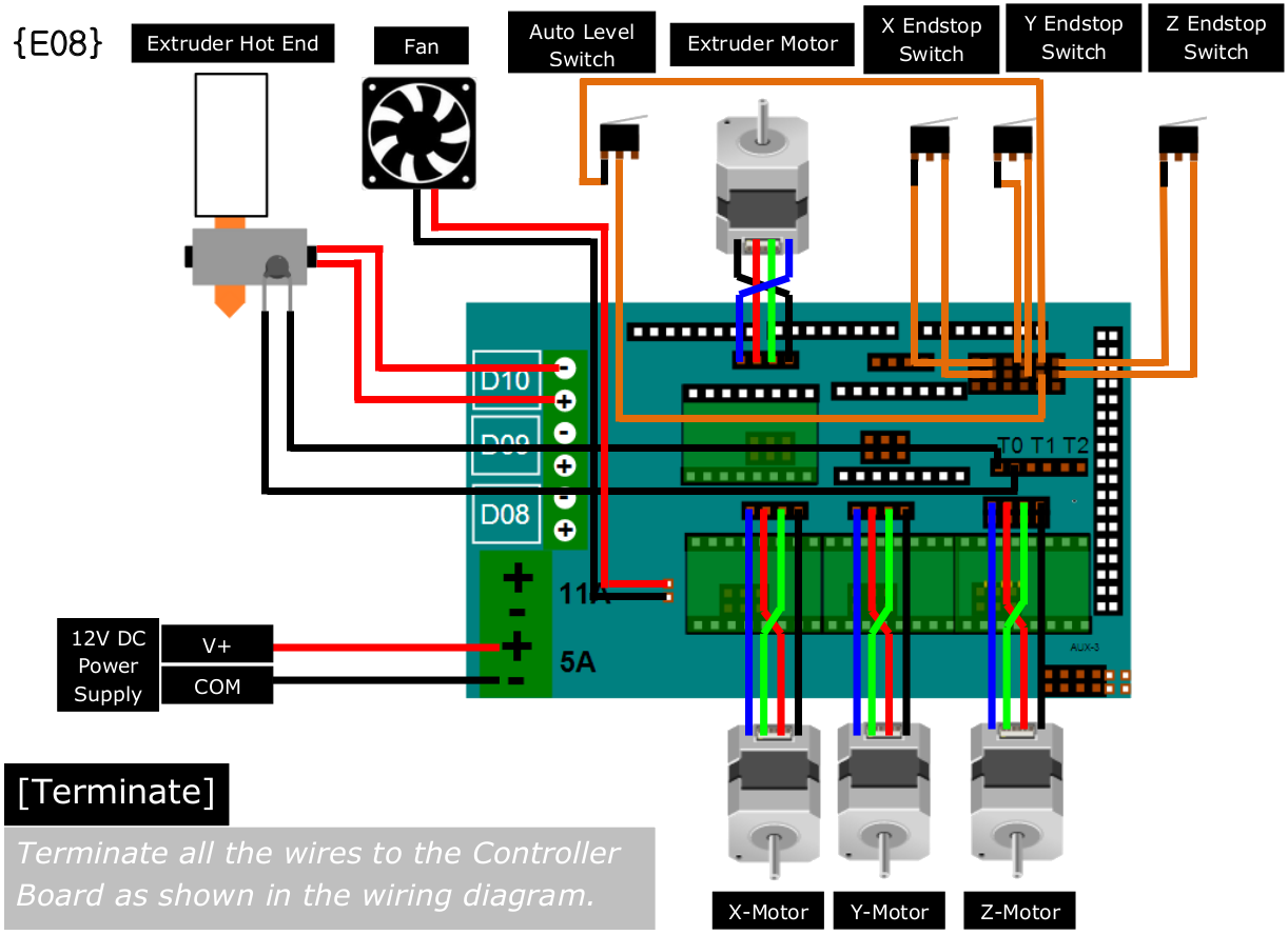 Fab Lab 2017 Sohail Ahmed Soomro Serial Usb Circuit Diagram 3 Electrical Assembly